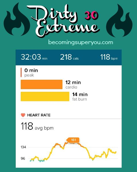 I've tracked all my calories burned for each 21 Day Fix