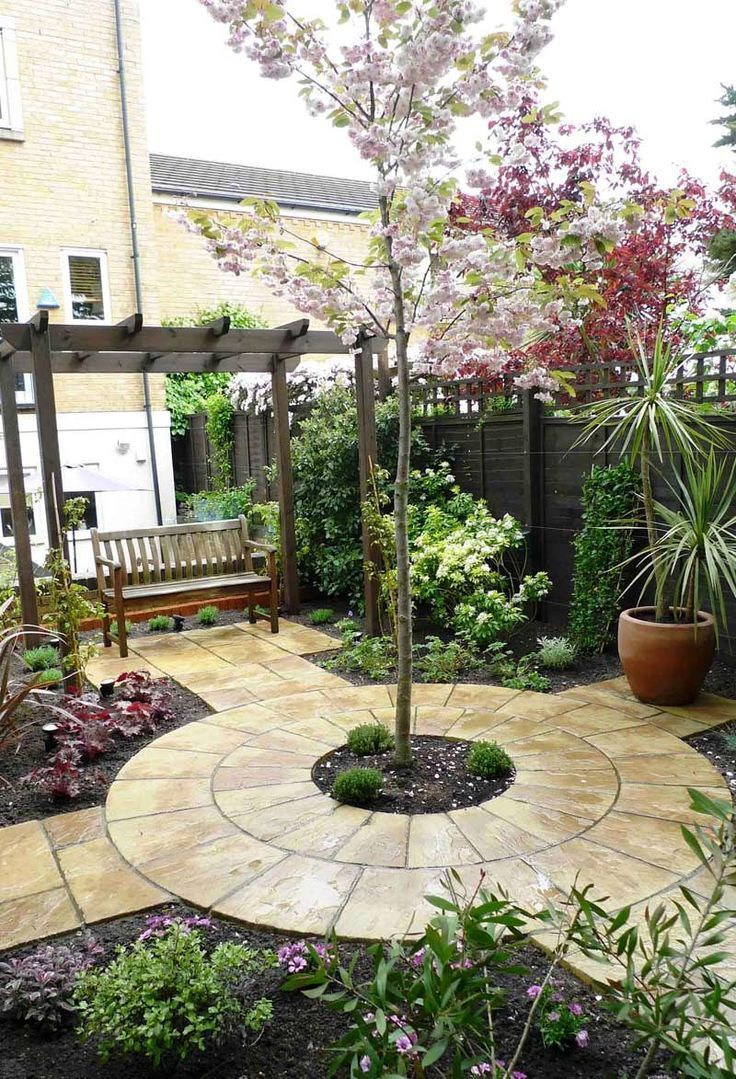 Gentil Garden Ideas Small Garden Design Yard Idea Small Front Yard Court Yard