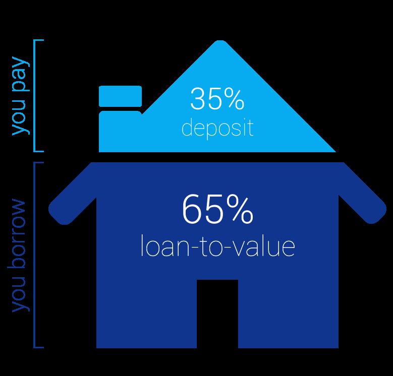 Free Mortgage Comparison And Advice Service Mortgage Comparison Mortgage The Borrowers