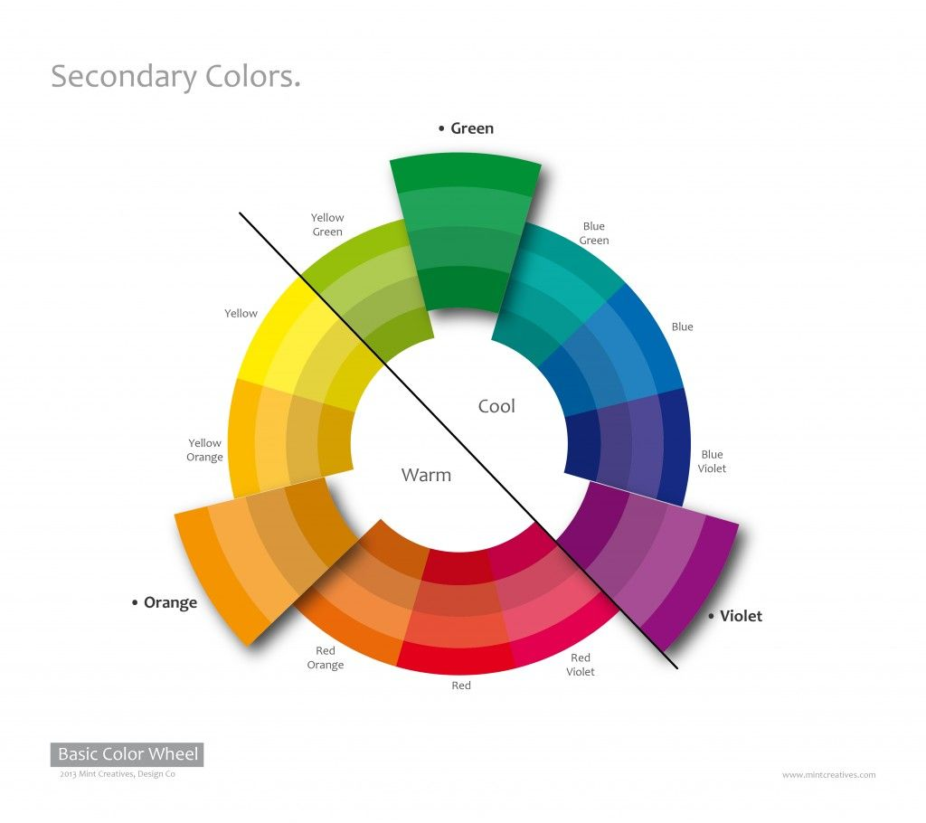 Secondary Colors Hour Ryb Color Wheel With  Shade Tone And