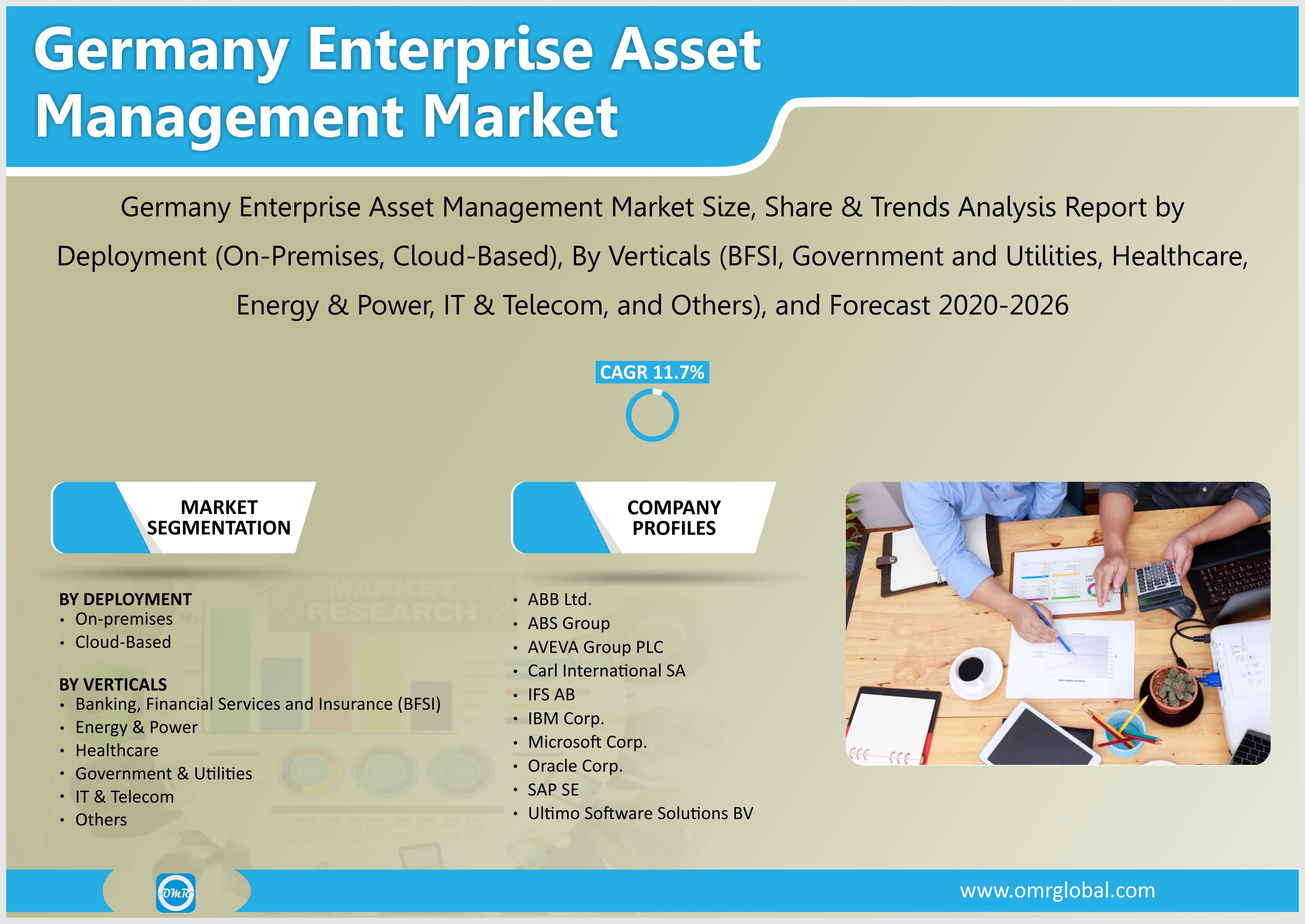 Germany Enterprise Asset Management Market Size Trends Share Forecast 2020 2026 Asset Management Competitive Analysis Financial Analysis