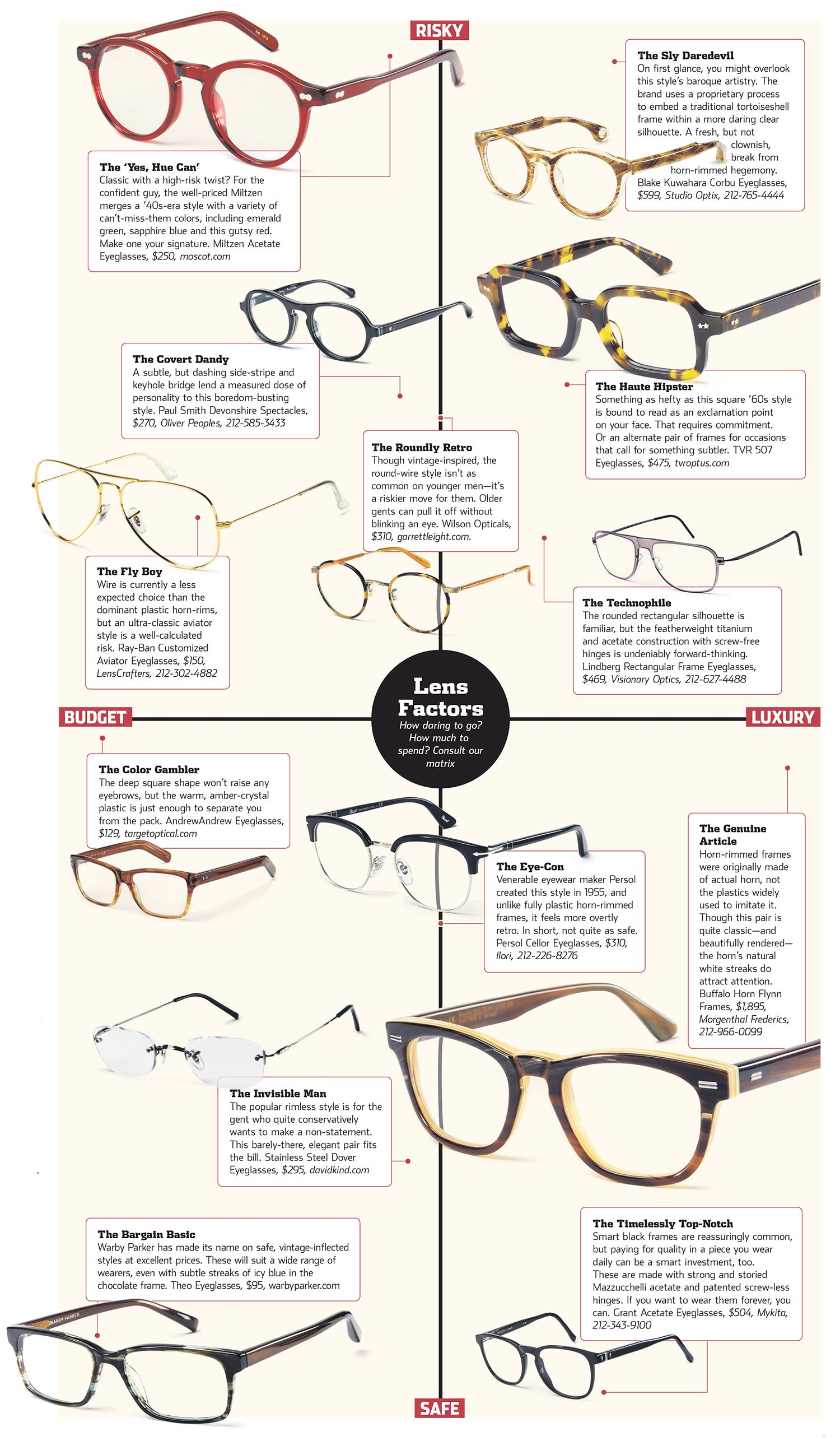 fceac07969 Glass Distinctions  Which Eyewear Frames Suit Your Personal Style  - WSJ ...