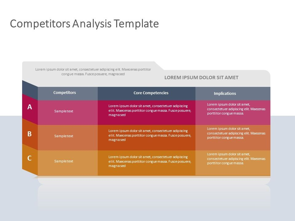 Competitor Analysis Powerpoint Template 15 Competitor Analysis