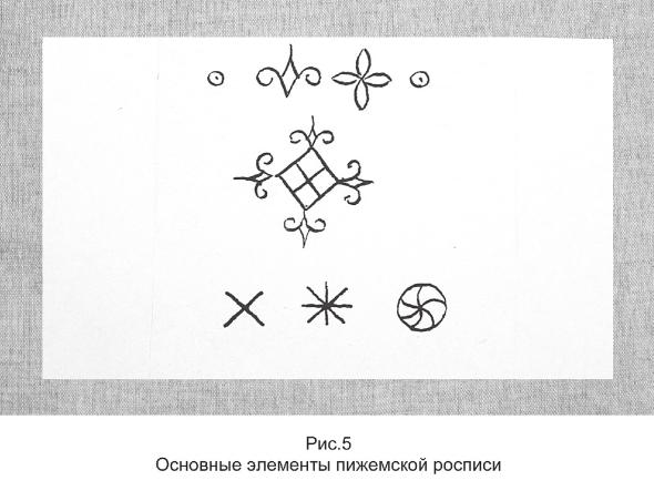 Всероссийской научно-практической конференции в двух томах ...