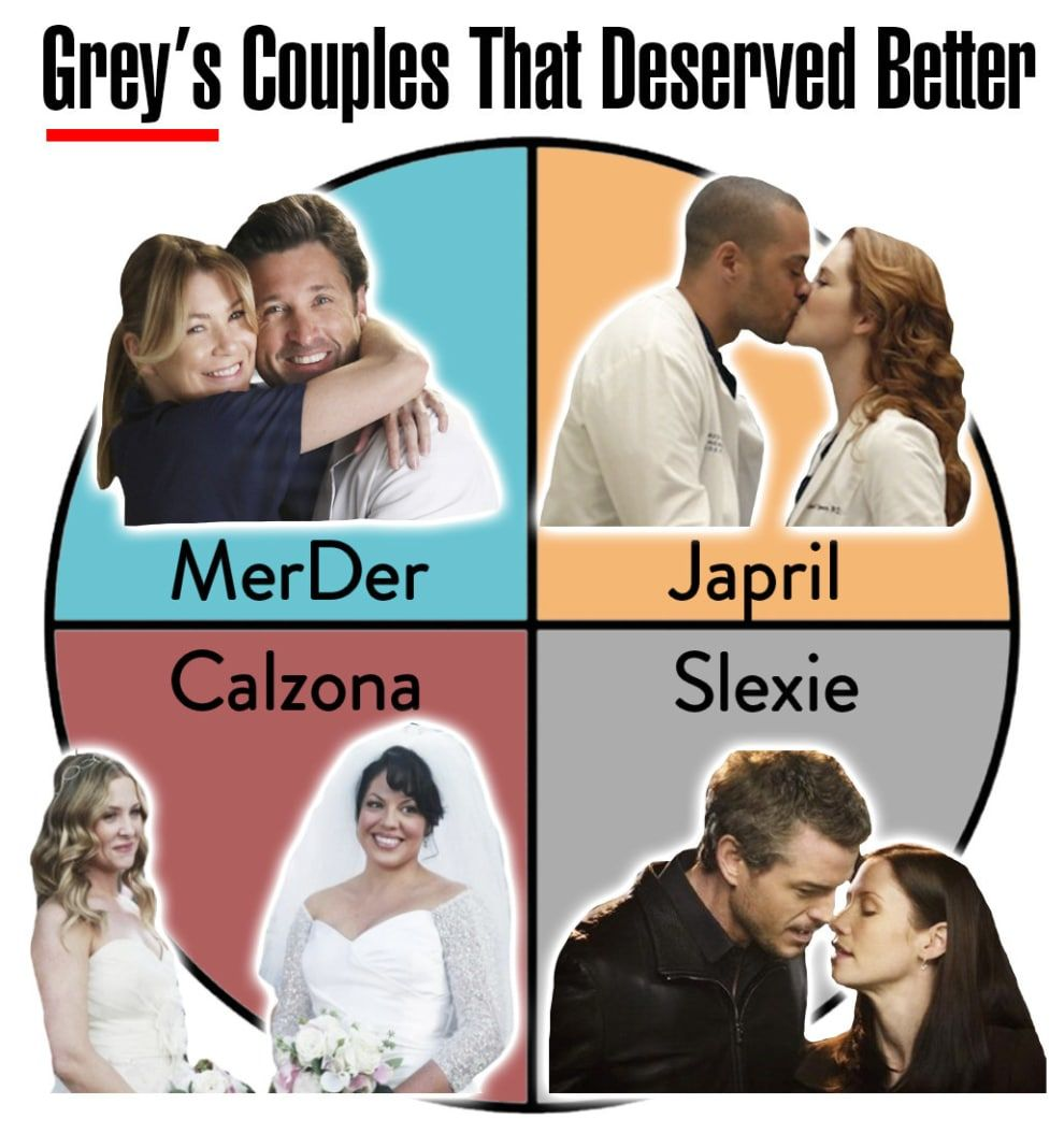 """15 Charts You'll Only Get If You Love """"Grey's Anatomy"""""""