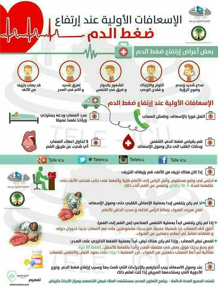 Pin By Samira Farhat On Health Health Beauty Health Medical