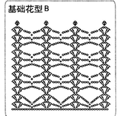 смотреть бесплатно схемы вязания