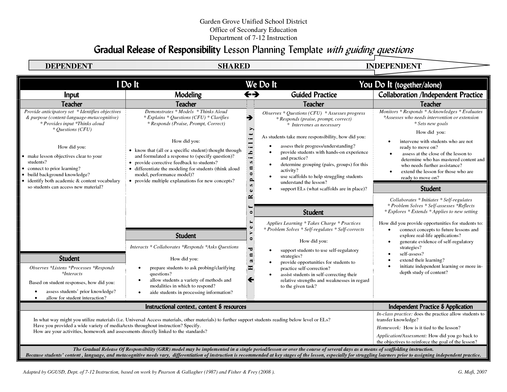 Marzano Lesson Plan Template Zrom