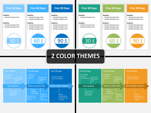 30 60 90 Day Plan Powerpoint Templates Templates 90 Day Plan