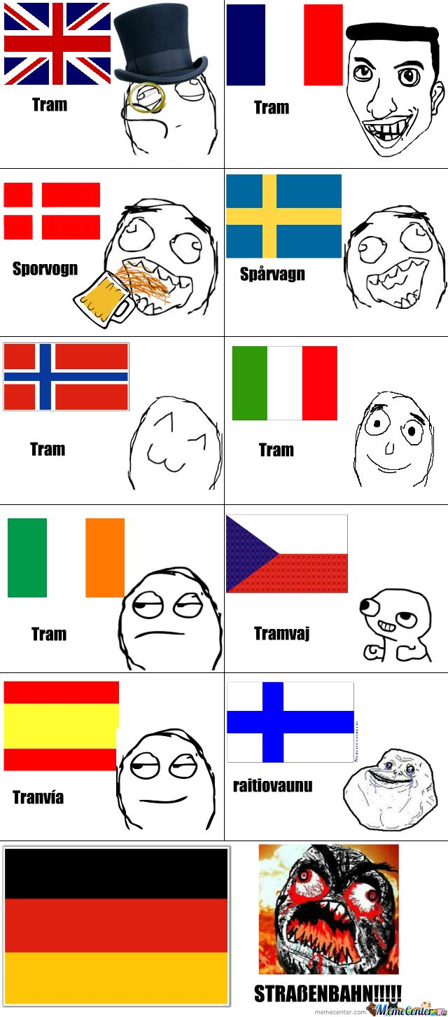 learn how to swear in different languages