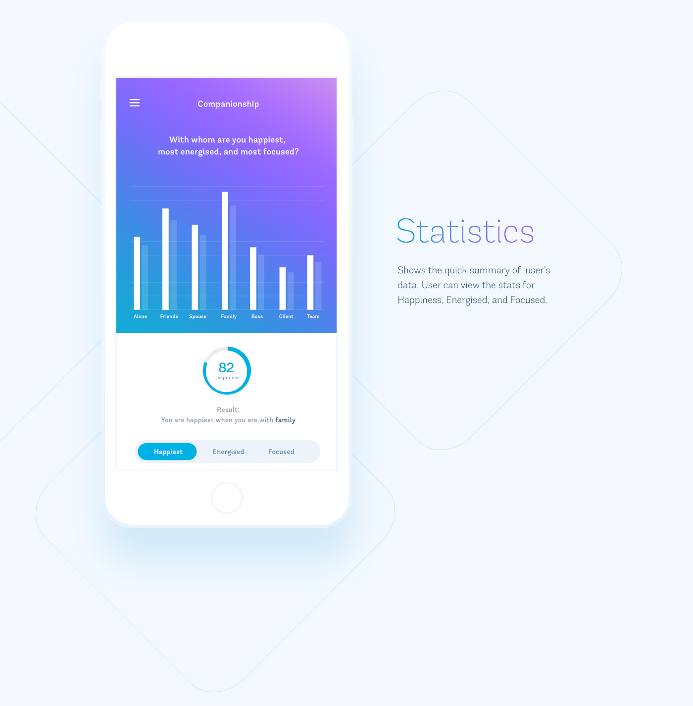 Me@ is a novel happiness and wellbeing measurement tool for use in organisations so employees can anonymously track their wellbeing while organisations can get a better understanding of their culture and how that is influencing employee wellbeing. Me@ f…