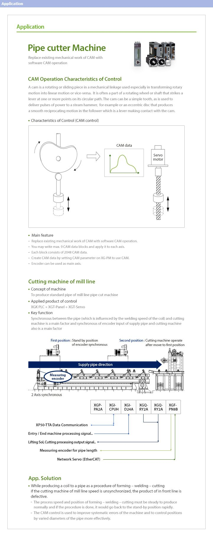 Pipe Cutter Machine Application Plc Xgk Xgt Panel Servo Logic Control Diagram