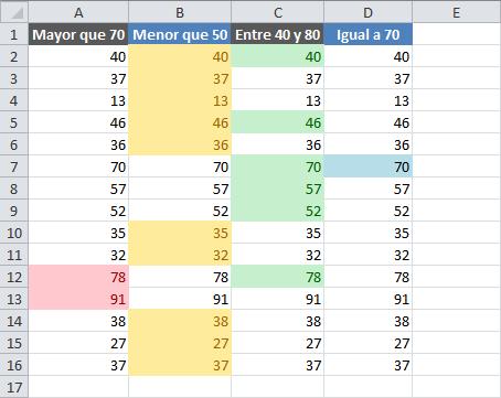 Excel: Cambiar color de celdas con formato condicional