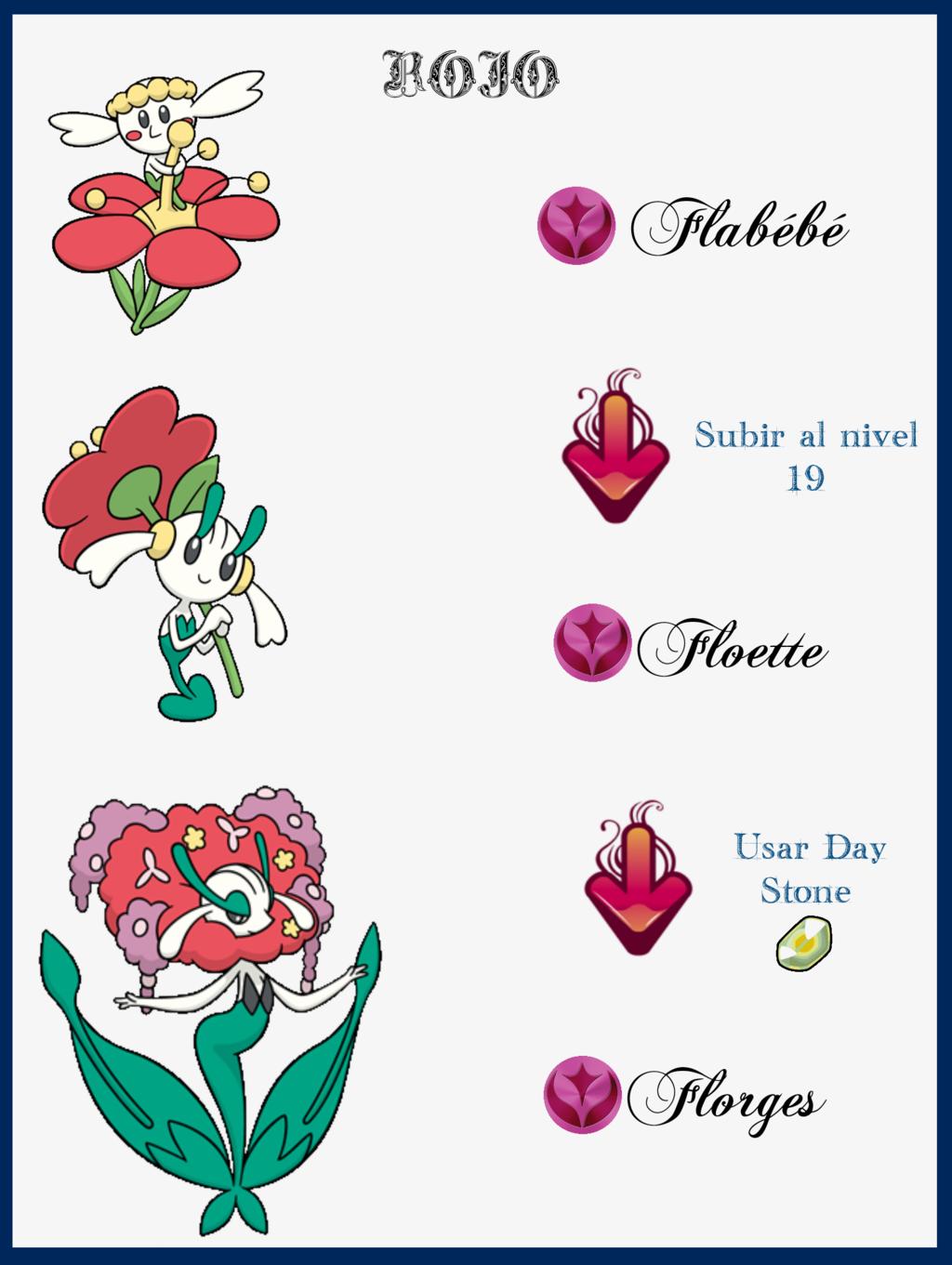 flabebe pokemon evolution chain - HD1024×1361