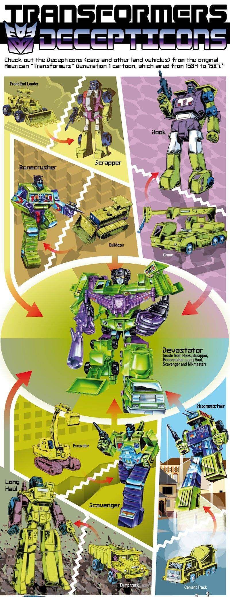 The Transformers G1 Generation One ORIGINAL VINTAGE boxes GNAW Devastator n more