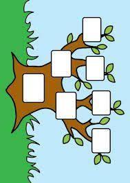 Resultado De Imagem Para Molde De Arvore Genealogica Para Imprimir