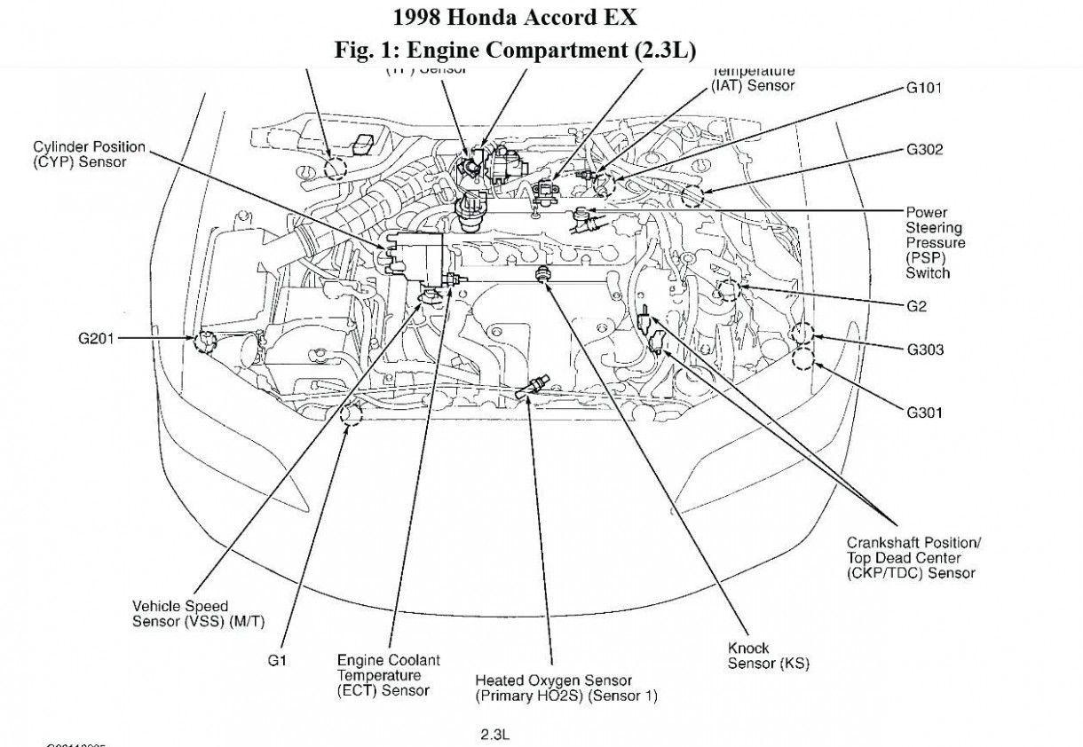 Honda V8 Engine Diagram