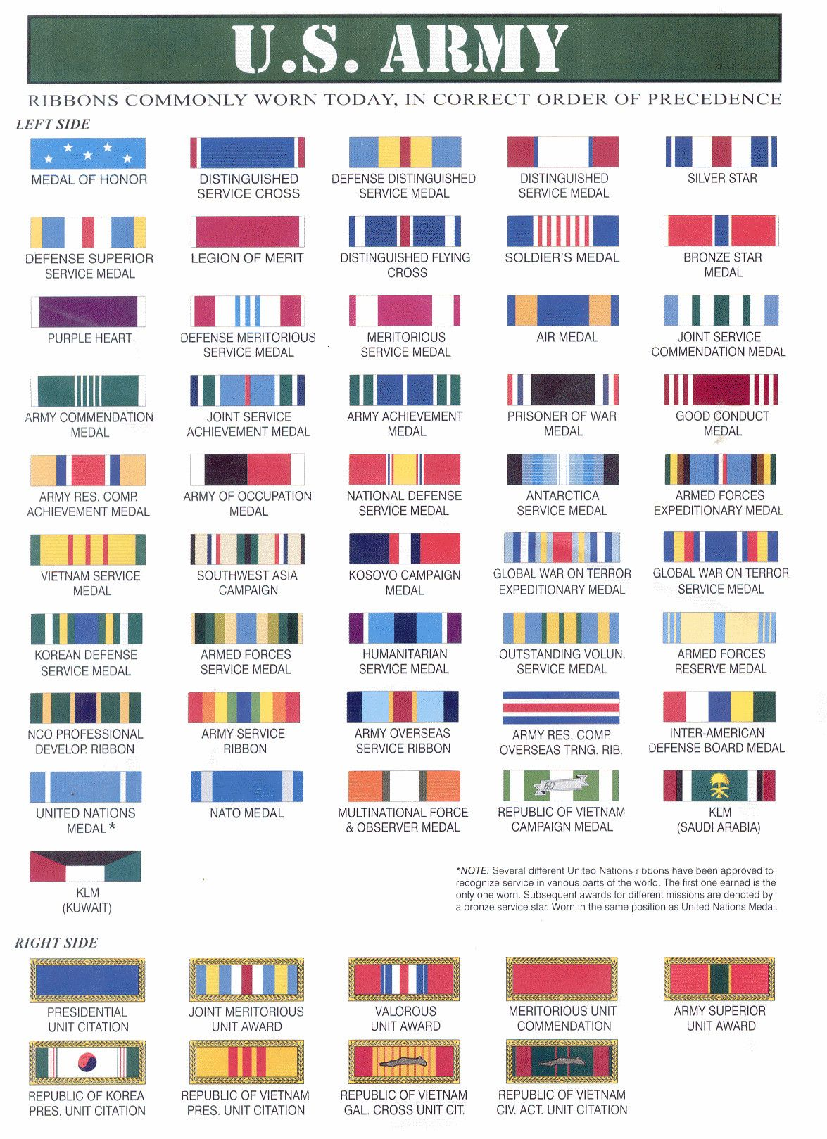 US Army Ribbons from Military Medals Chart , source