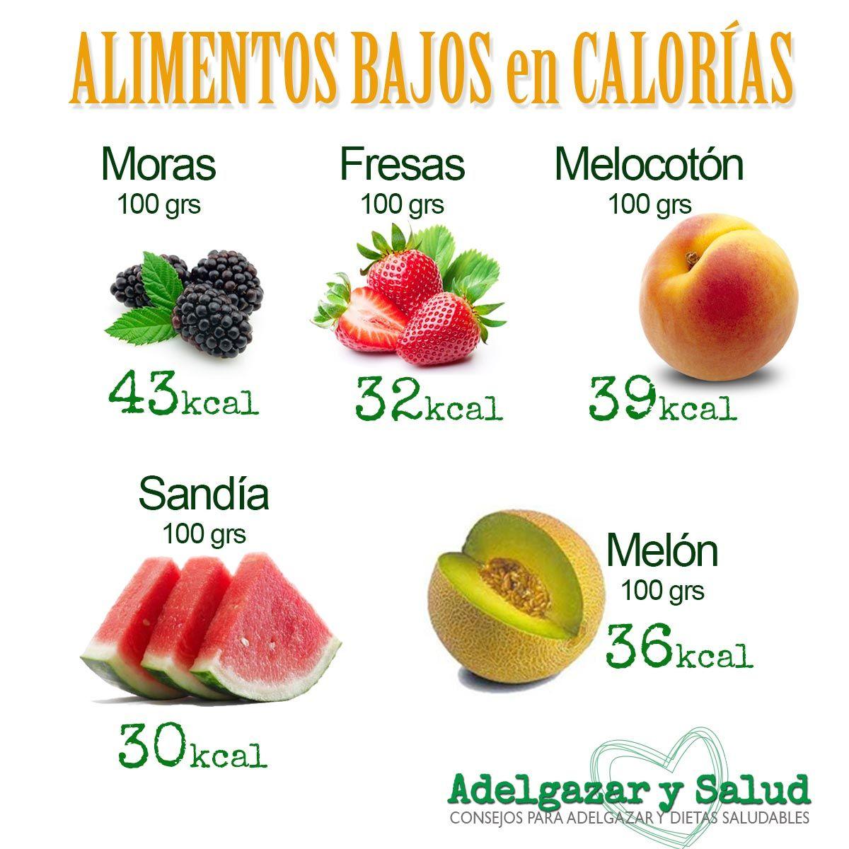 Alimentos Para Adelgazar Alimentaci N Saludable Pinterest  ~ Aprender A Comer Bien Para Adelgazar