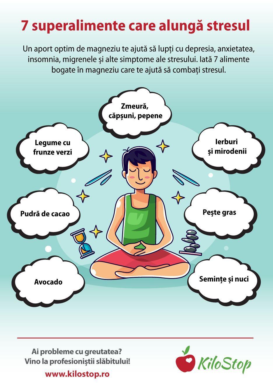 pierderea în greutate insomnie de anxietate