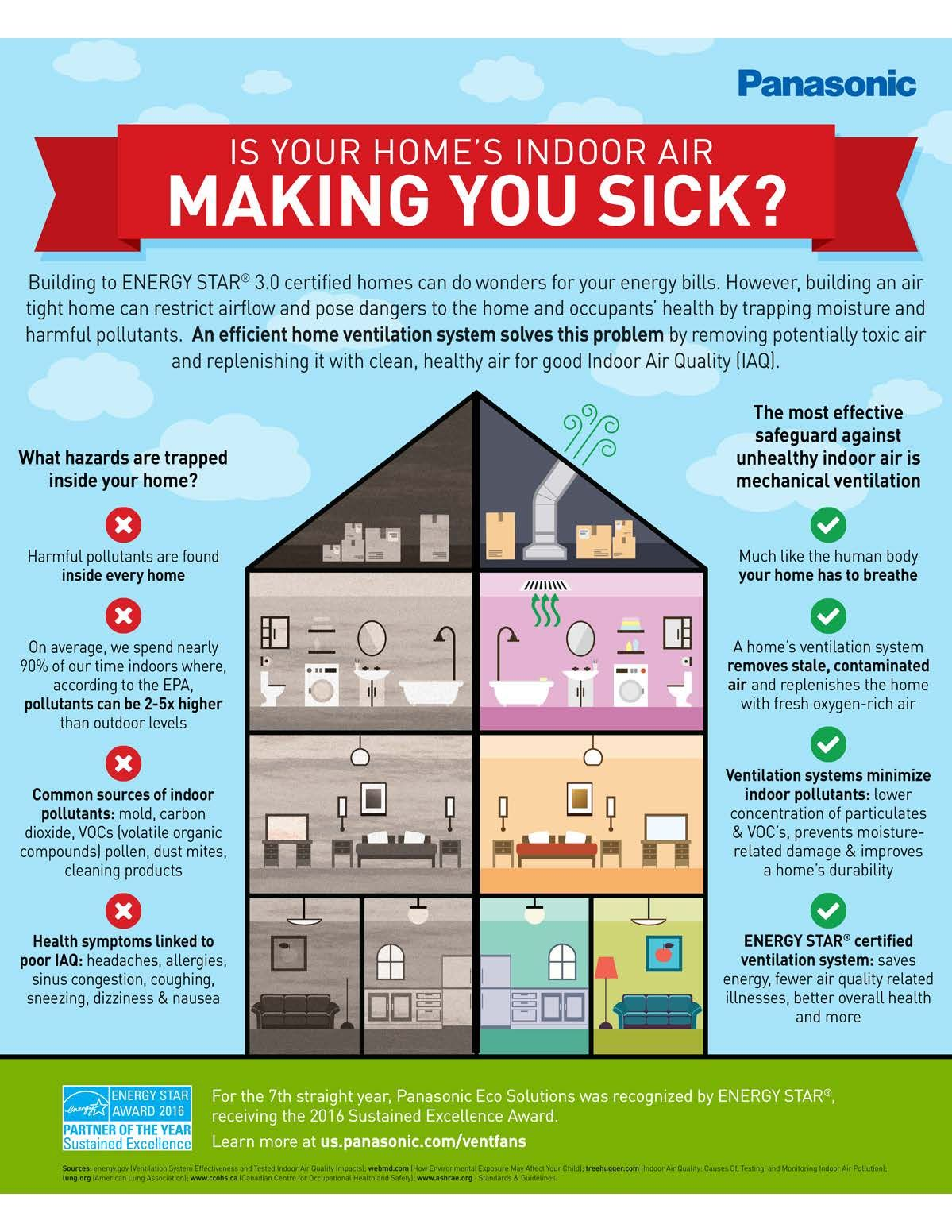 Is Your House Making You Sick Make It Yourself