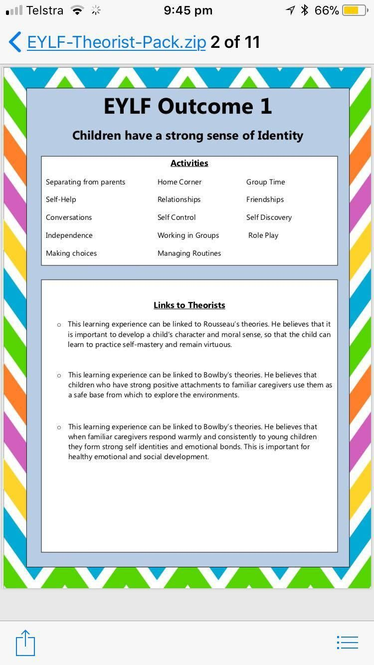 Outcome 1 Early Childhood Learning Learning Stories Examples Early Childhood Education Resources