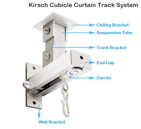 Manufacturer Of Hospital Curtains Hospital Curtain Accessories Cubicle Curtain Track Hardware Curtain Track System Curtain Track Hospital Curtains