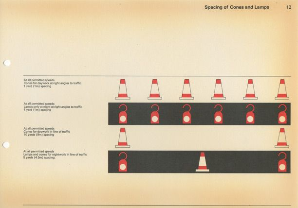Post Office Road Work Guarding Manual   Wallace Henning