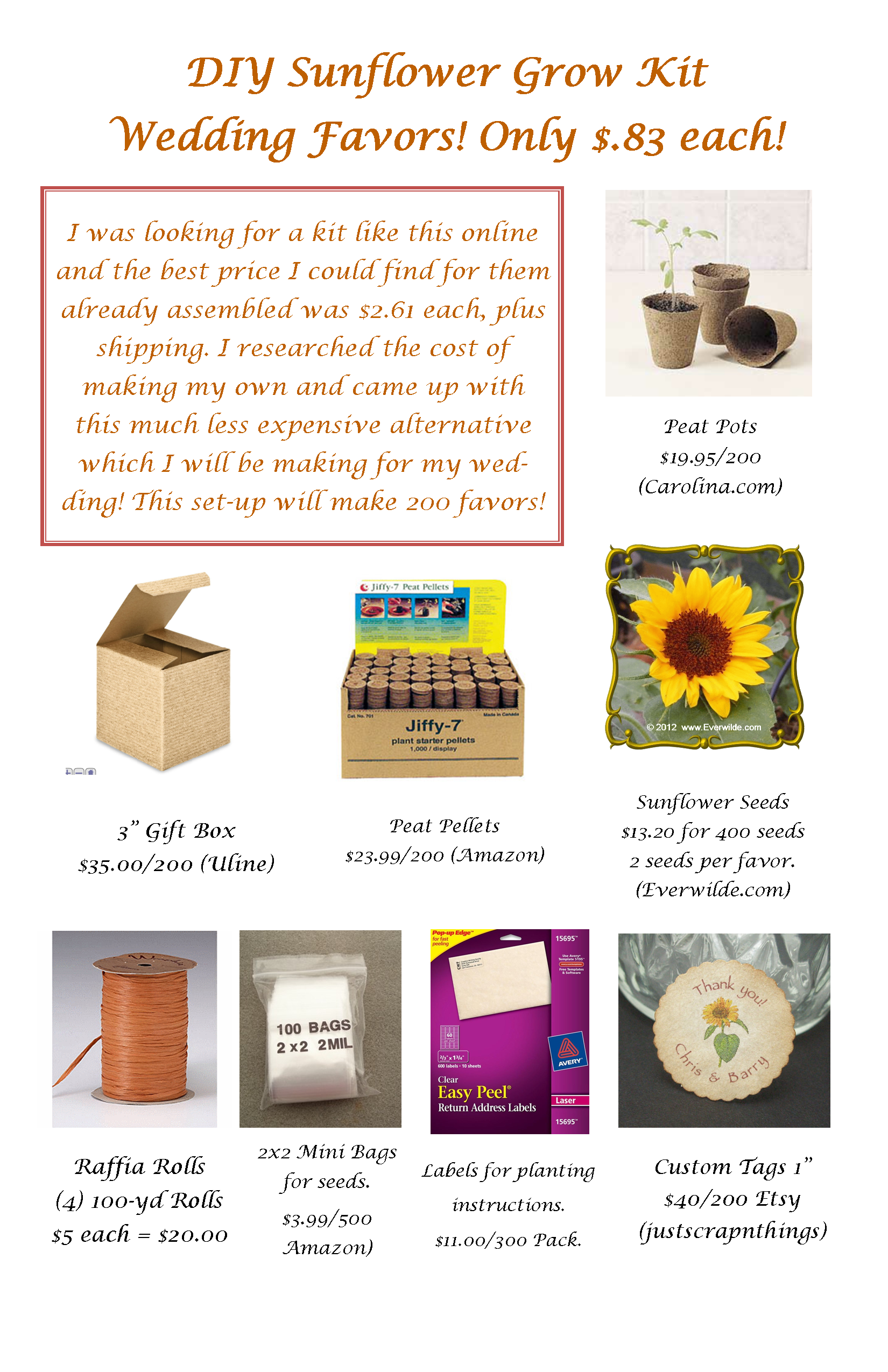 DIY Sunflower Grow Kit Wedding Favors! Only $.83 each! (Can be used ...