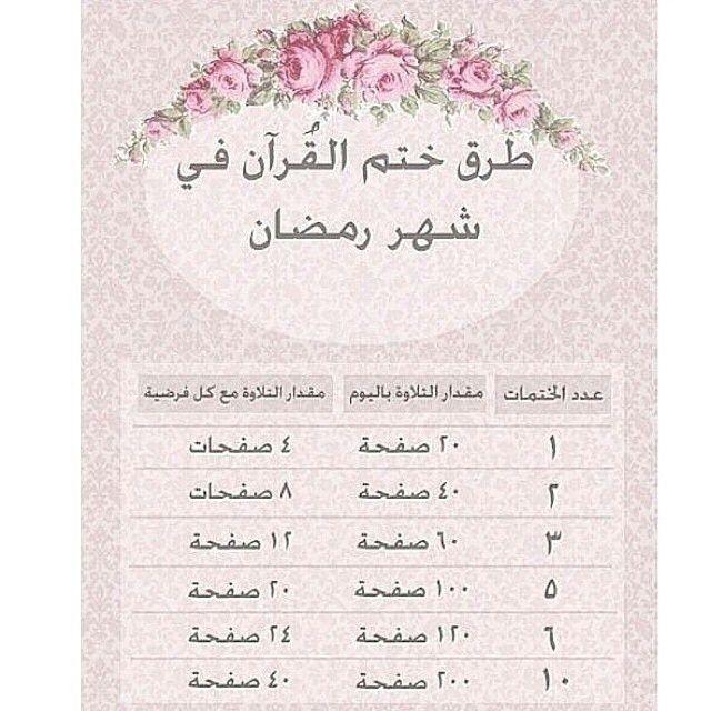 برنامج ختم القرآن في رمضان Ramadan Quotes Ramadan Messages Ramadan Cards