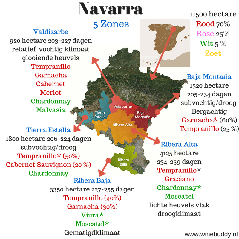 Map Of Spain Navarra.Navarra Sheet Wine Spain Navarra Wine In 2019 Sangria Wine
