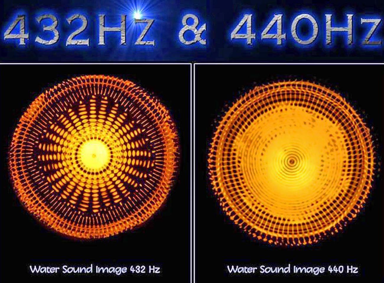 Pin by Pheonix Moon on Tesla | Sound healing, Sound bath