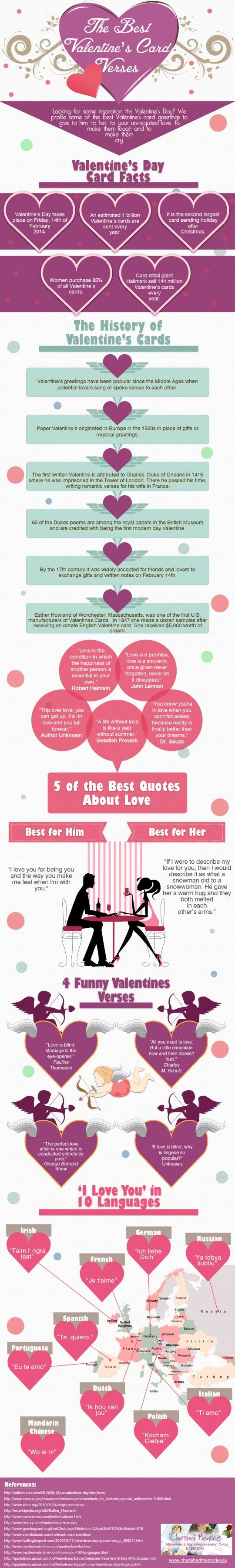 Valentine's messages infographic