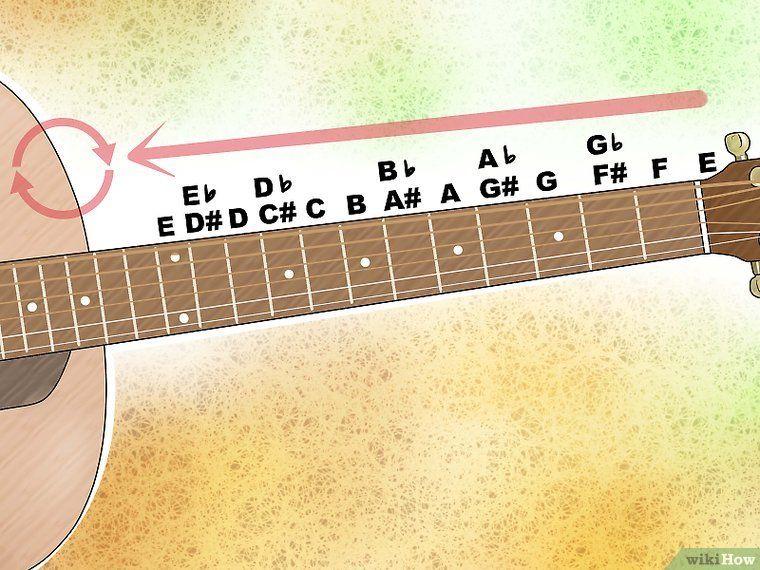 Tonleitern auf der Gitarre lernen – Thomas Wöhrl