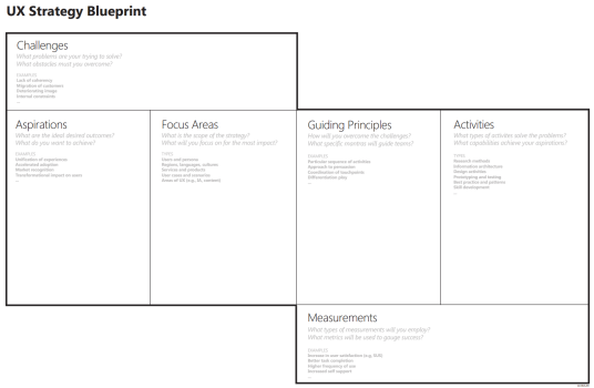 Ux strategy blueprint ux vision strategy pinterest ux design ux strategy blueprint malvernweather Image collections