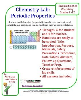 Periodic properties lab determine periodic trends from lab data activities urtaz Choice Image