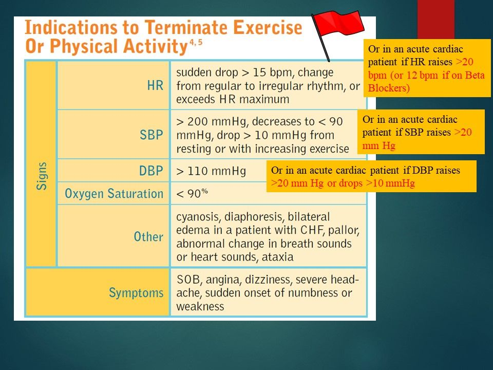 Vital Signs Red Flags Precautions Physical Therapy Part 2 Physics Physical Therapy Vital Signs