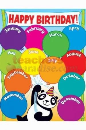 Happy Birthday Panda Board