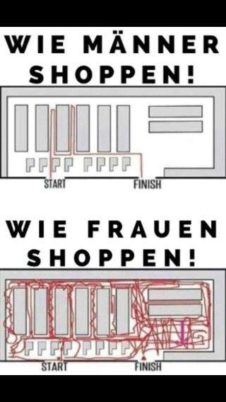 Shoppen Manner Vs Frauen Witzig Witzige Spruche Coole Spruche
