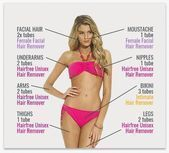 Photo of #Famous #women #hair loss treatment #hair removal #he …