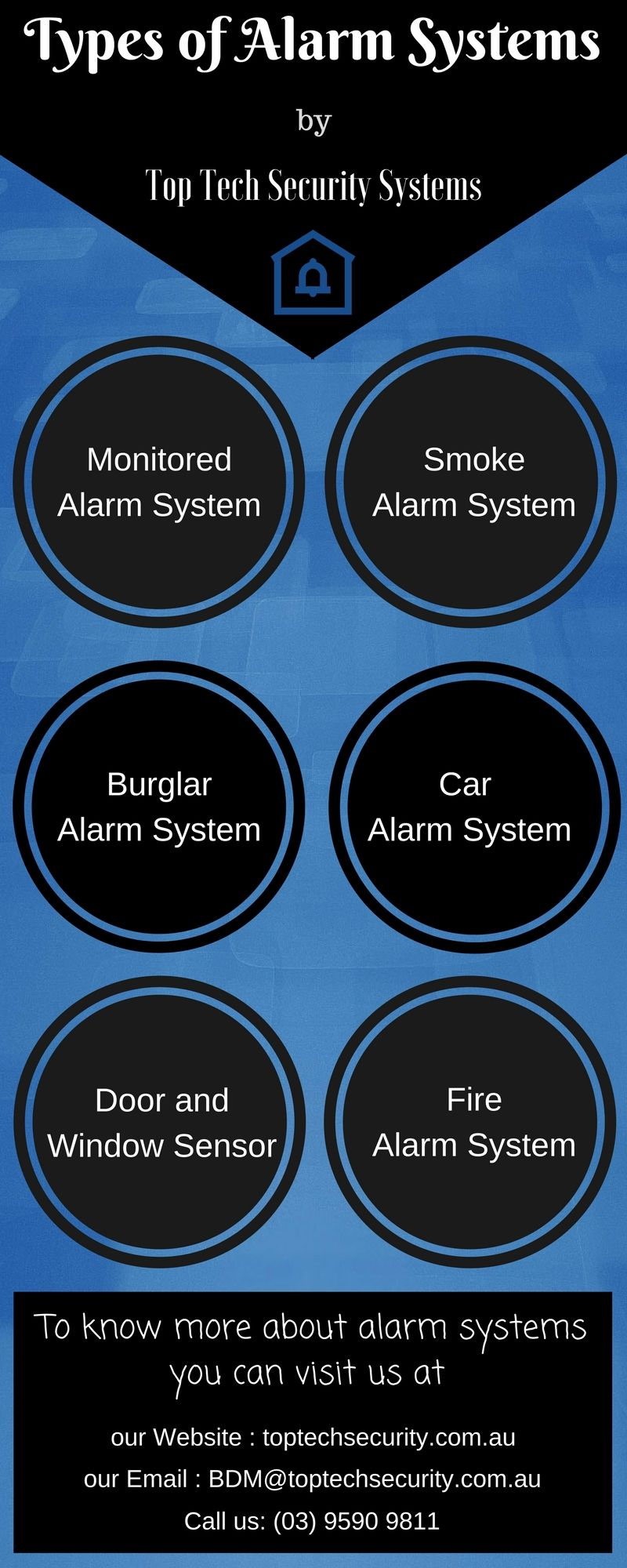 Different Types Of Alarm Systems By Top Tech Security Alarm System Alarm System