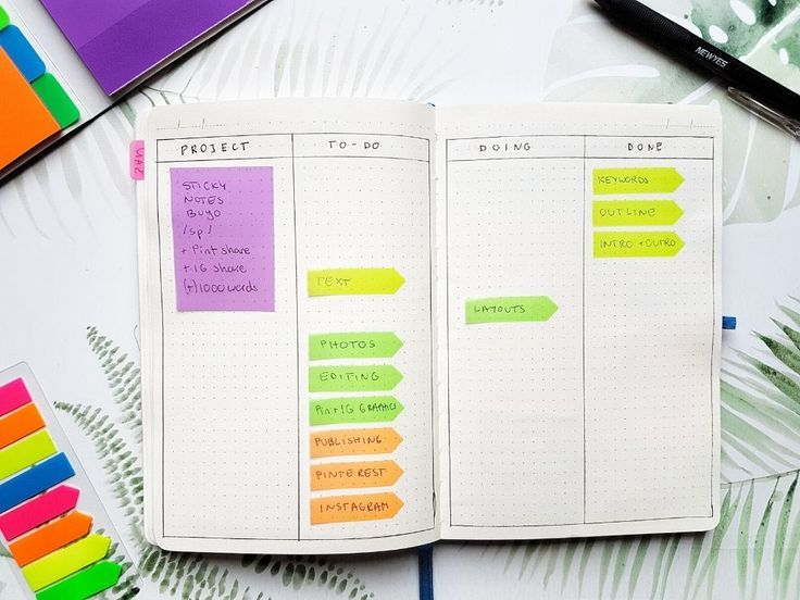 read more on tipsographic  free kanban board