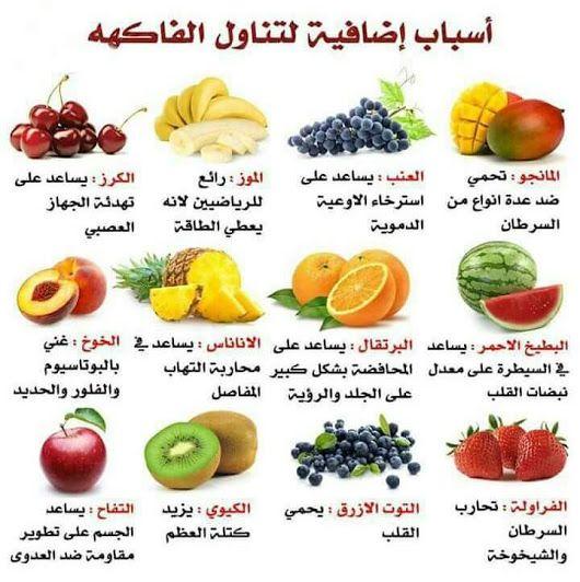 Google Fruit Benefits Nutrition Healthy School Snacks