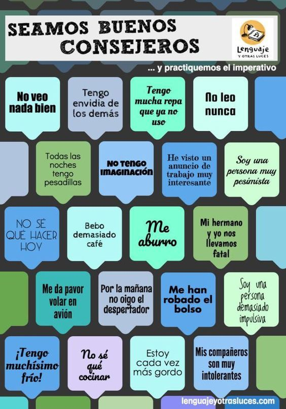 Seamos adivinos y practiquemos el futuro en español Spanish - copy tabla periodica en espaã±ol e ingles