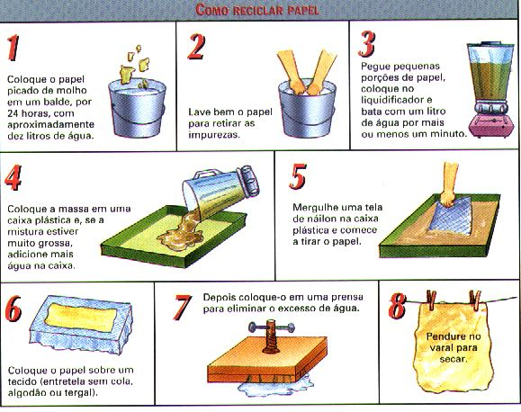 Pasos sencillos para reciclar papel ecoideas pinterest - Colores para reciclar ...
