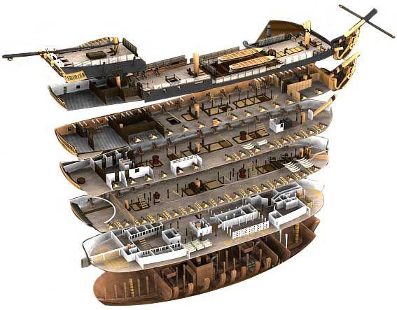 HMS Victory | Adam Jahiel | Model sailing ships, Tall ships