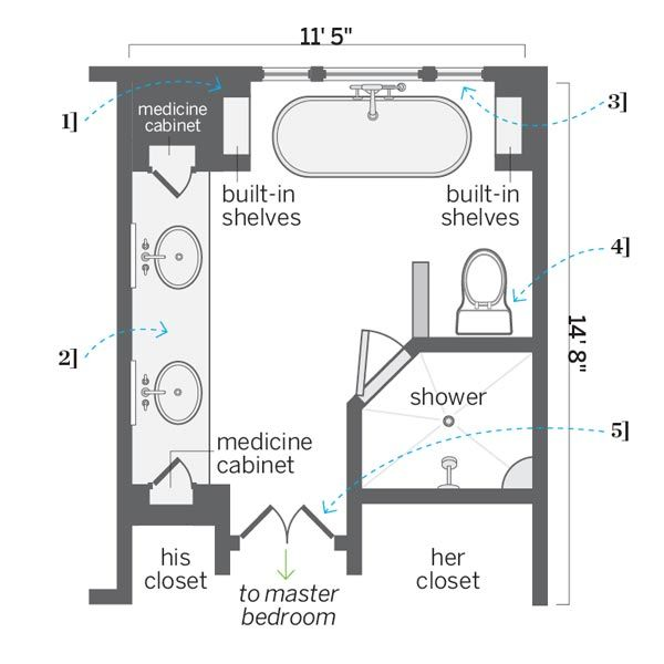 Fresh Start For A Master Bath Bathroom Floor Plans