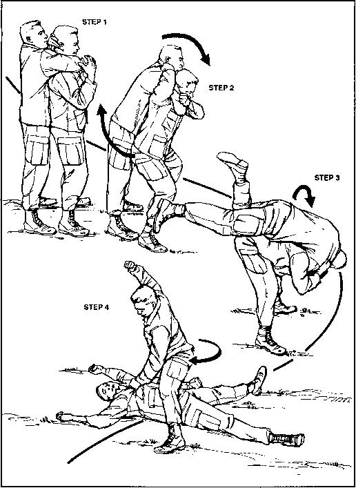 Figure 3-3. Throw from rear choke. #kravmagatraining