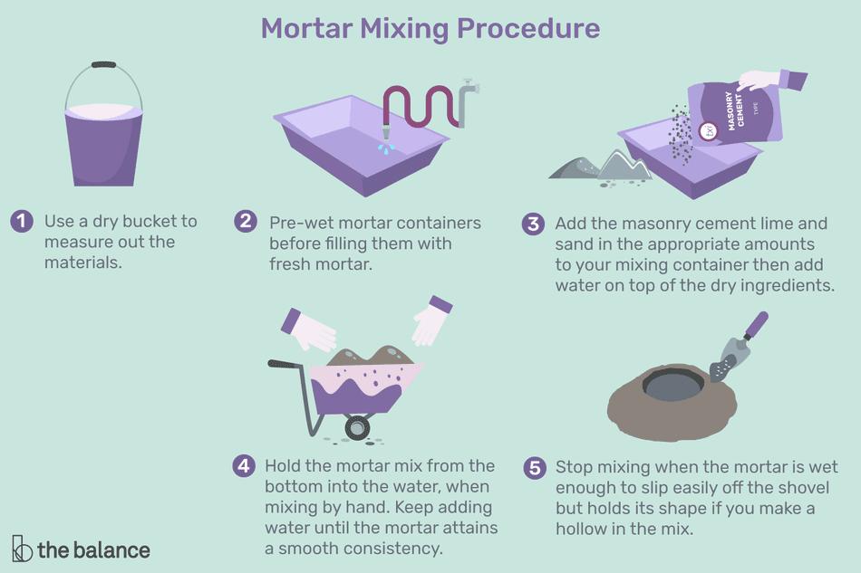 Mortar Mixing Tips And Amounts Masonry Work Mortar Brick Repair