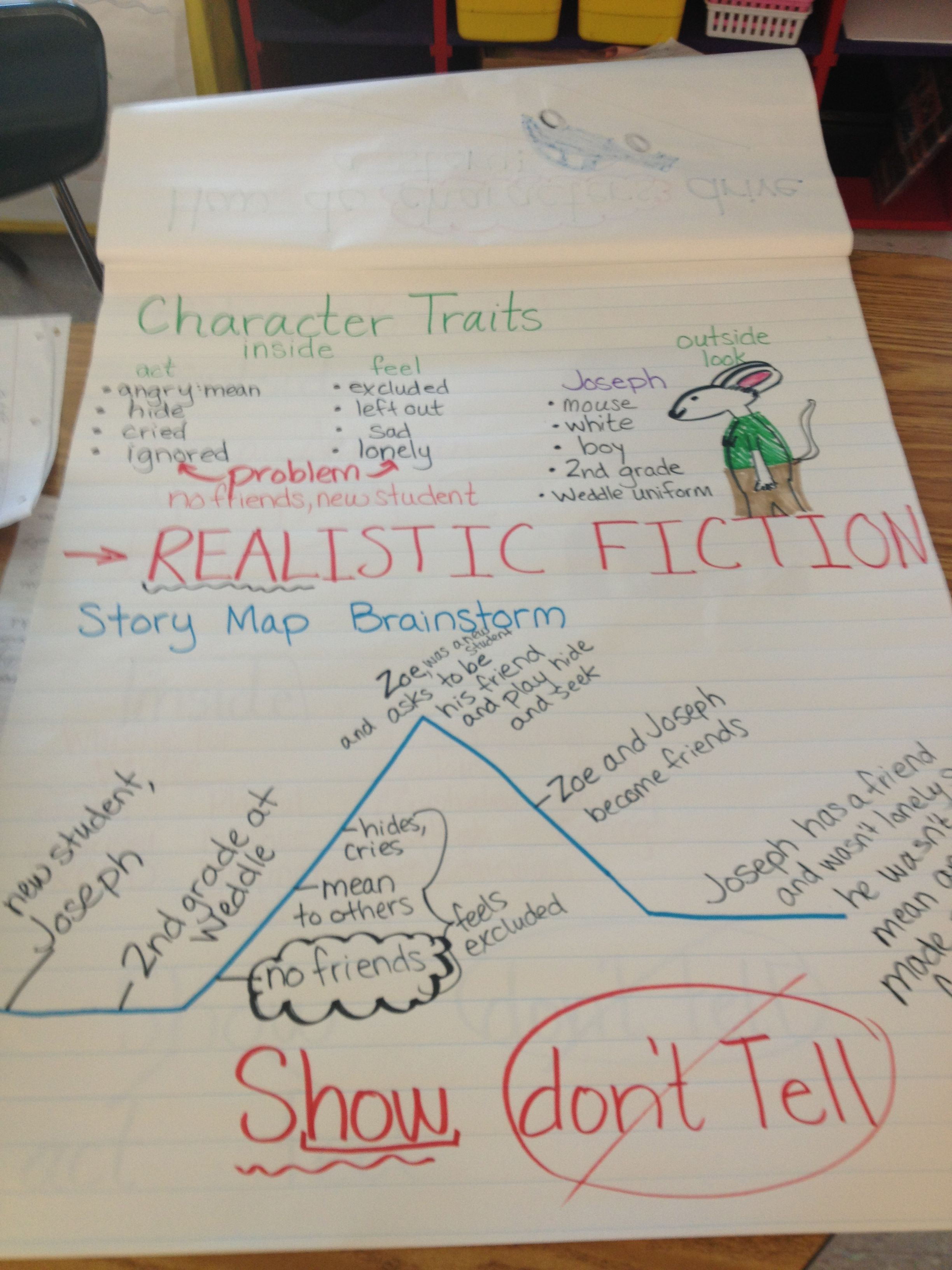 Realistic Fiction Unit With Kevin Henkes Story Map Chart